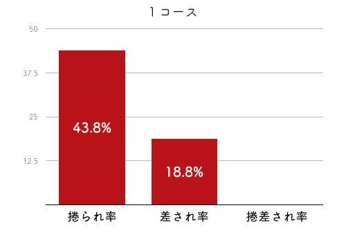 矢野真梨菜-2021late-2