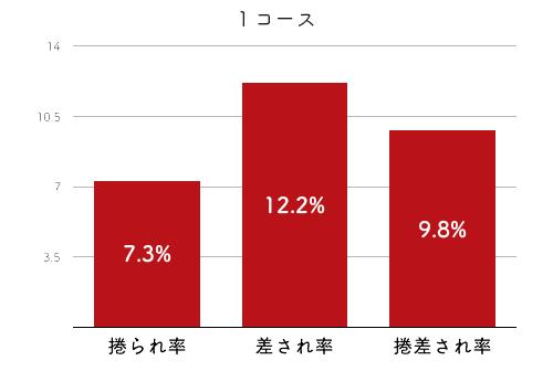 樋口由加里-2021late-2