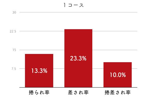 清水沙樹-2021late-2