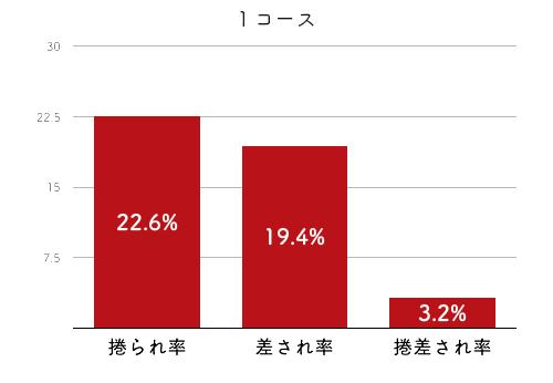 真子奈津実-2021late-2