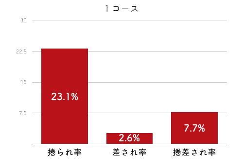浜田亜理沙-2021late-2