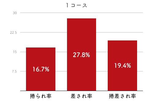 中澤宏奈-2021late-2