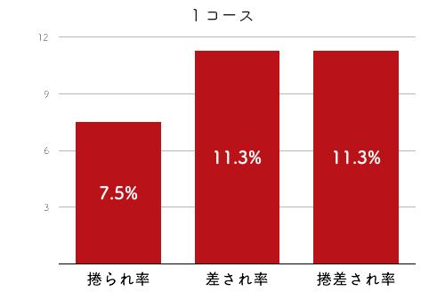 塩崎桐加-2021late-2