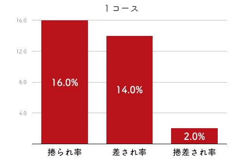 渡邉優美-2021late-2