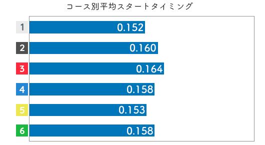 渡邉優美-2021late-st