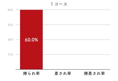 森 世里-2021late-2