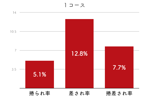 今井美亜-2021late-2
