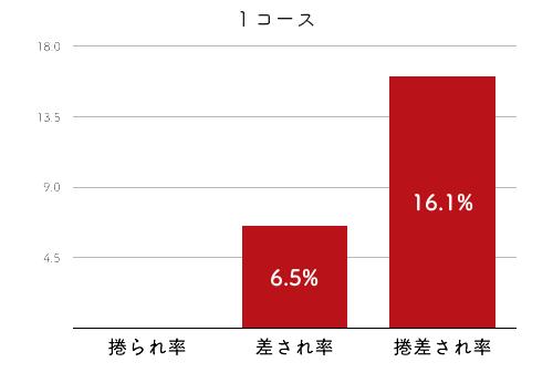 松尾夏海-2021late-2