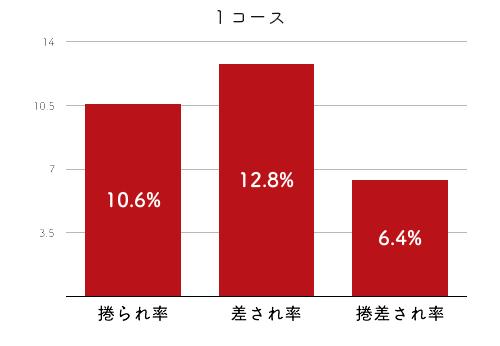 水野望美-2021late-2