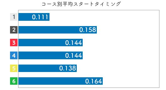 水野望美-2021late-st