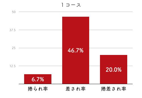後藤 美翼-2021late-2