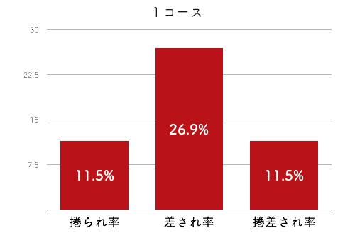 豊田結-2021late-2