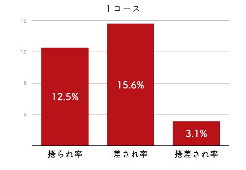 喜多須杏奈-2021late-2