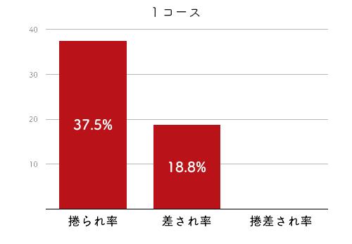 西澤日花里-2021late-2