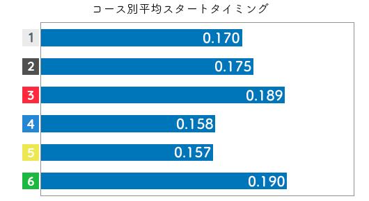 西澤日花里-2021late-st