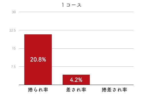 島田なぎさ-2021late-2