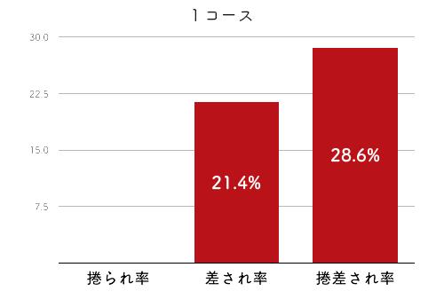 赤井 睦-2021late-2