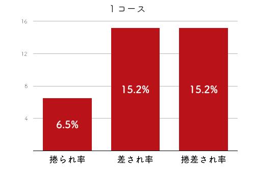富樫麗加-2021late-2