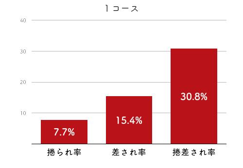 野田部宏子-2021late-2
