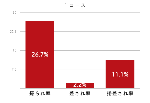 中川りな-2021late-2