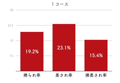 千葉真弥-2021late-2