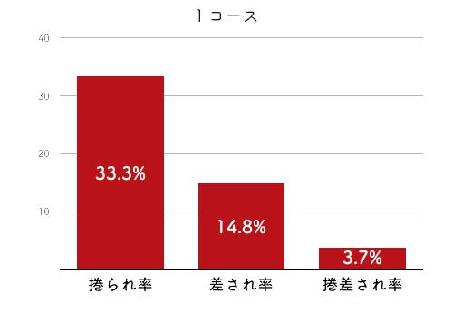 黒澤めぐみ-2021late-2