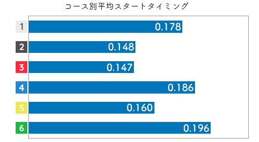 黒澤めぐみ-2021late-st