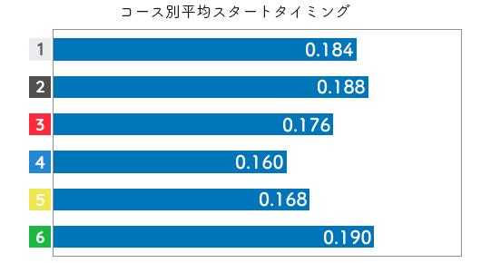 高田ひかる-2021late-st