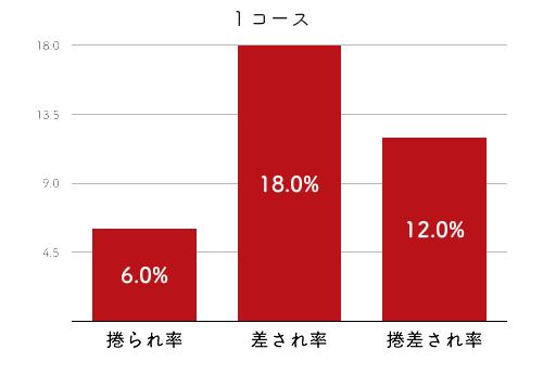 中村桃佳-2021late-2