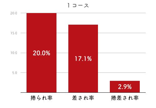 倉持莉々-2021late-2