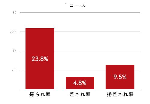高橋悠花-2021late-2