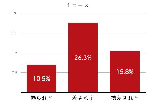 深尾巴恵-2021late-2