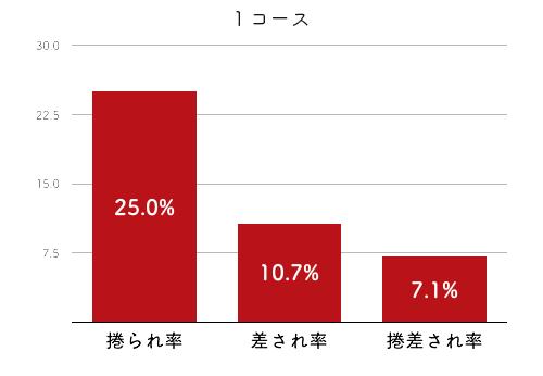 前田紗希-2021late-2