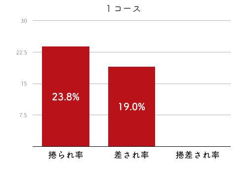新田有理-2021late-2