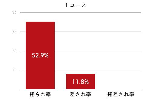 池田奈津美-2021late-2