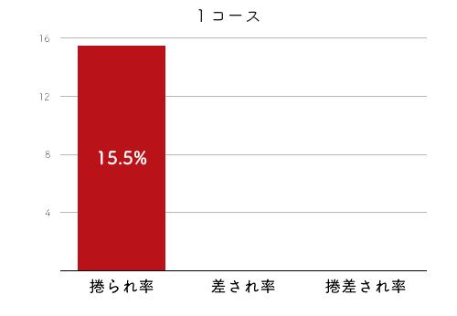 大山千広-2021late-2
