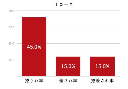 渡邉真奈美-2021late-2