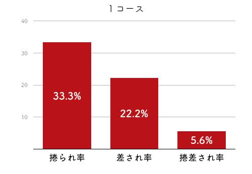 深見亜由美-2021late-2