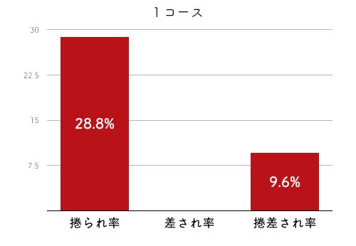 出口舞有子-2021late-2