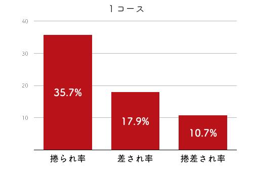 薮内瑞希-2021late-2
