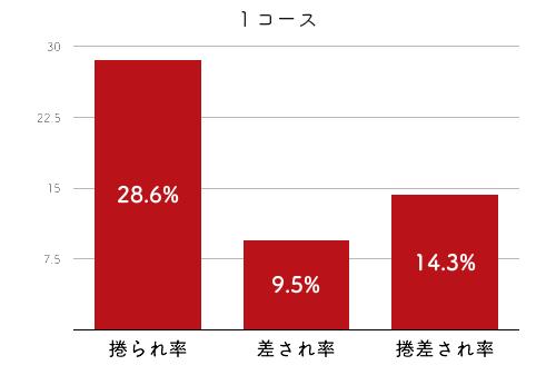 清水さくら-2021late-2