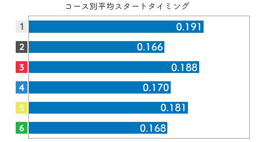 清水さくら-2021late-st