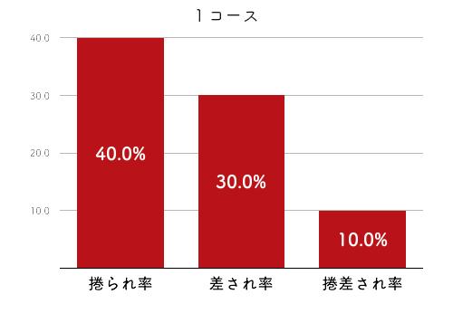 梅内夕貴奈-2021late-2