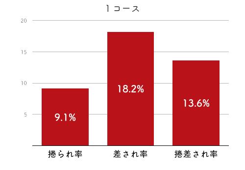 小芦るり華-2021late-2