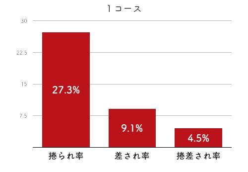 孫崎百世-2021late-2