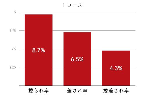 西橋奈未-2021late-2