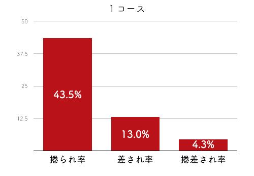 島倉都-2021late-2