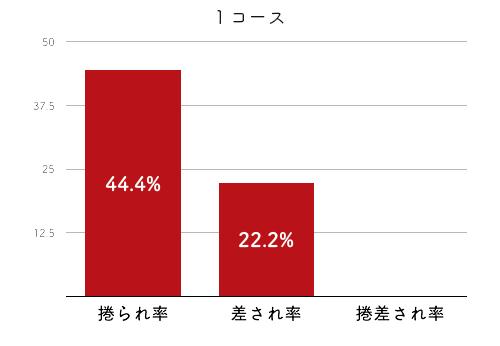 田中博子-2021late-2