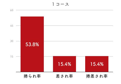 濱崎寿里矢-2021late-2