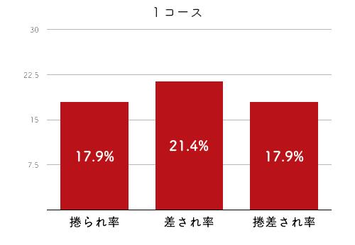 中村かなえ-2021late-2